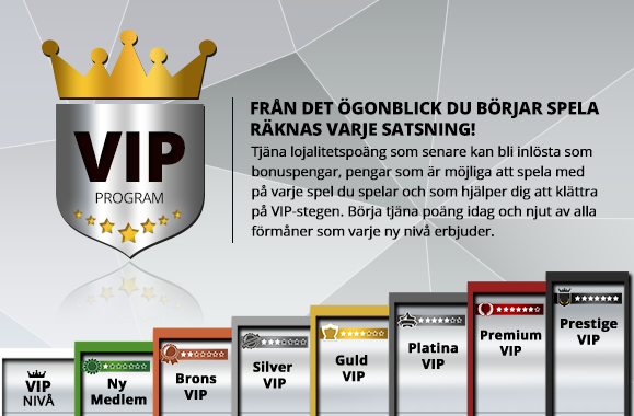 PrimeSlots-VIP-program